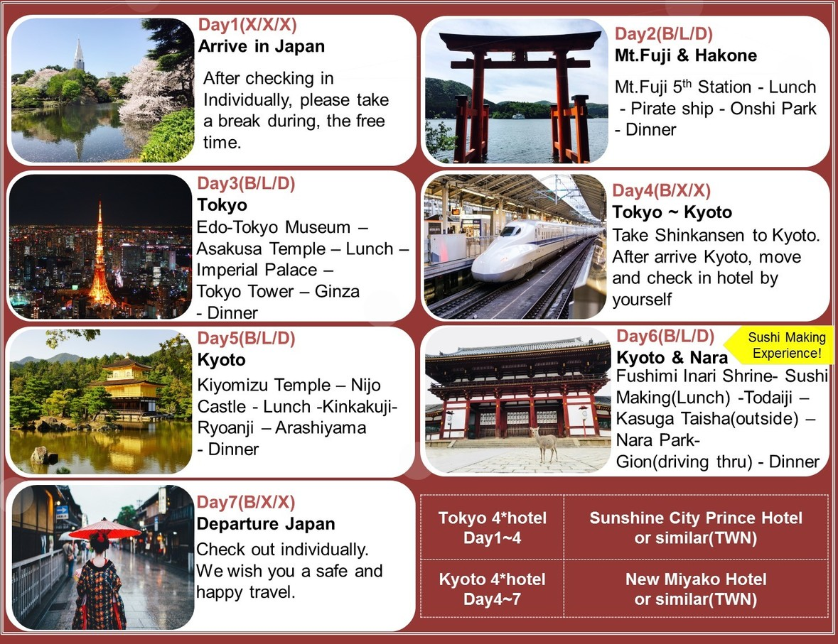Japan Topken Online Reservation System For Admission Tickets And Transportation Pass Of Famous Tourist Destinations In Japan Sushi station brings the freshest and highest quality sushi at a reasonable price. japan topken